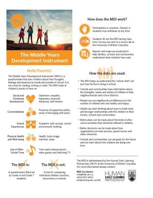 mdi parent letter info sheet.pdf